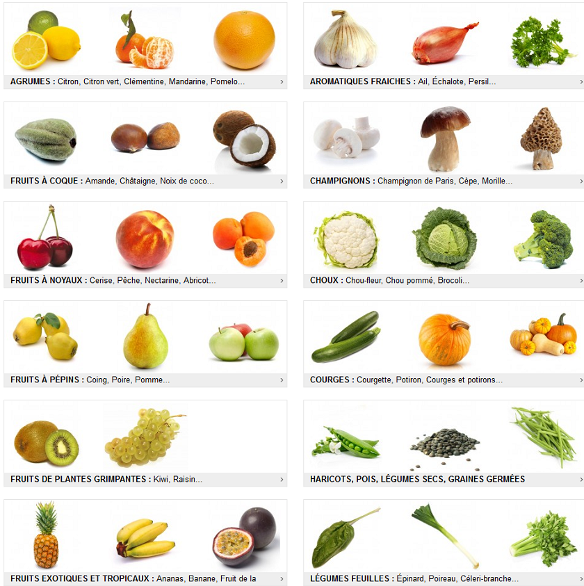 https://www.lesfruitsetlegumesfrais.com/fruits-legumes