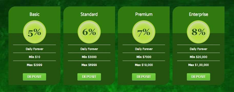 Инвестиционные планы Hotex Crypto