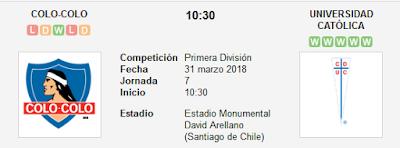 Colo Colo vs Universidad Católica en VIVO