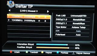 Daftar Transponder Measat