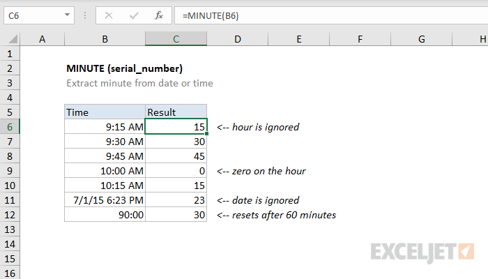 صيغ وشرح استخدام الدالة MINUTE في برنامج Microsoft Excel