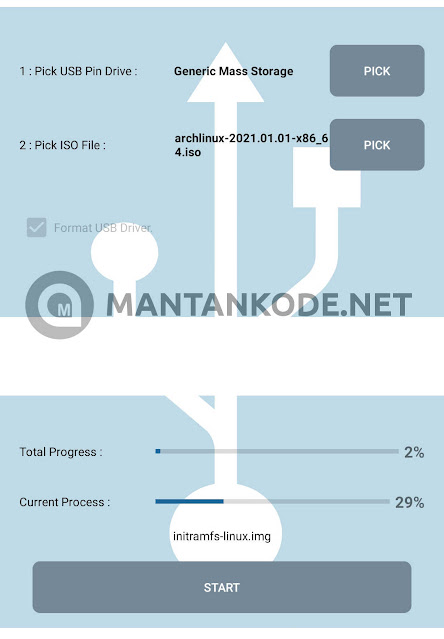 Process ISO 2 USB - MANTANKODE