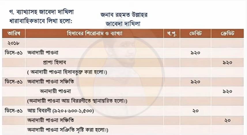 "HSC (BM) 1week Accounting-2 Assignment 2021/এইচএসসি ""বিএম"" হিসাববিজ্ঞান নীতি ও প্রয়োগ-২ এসাইনমেন্ট/ https://www.banglanewsexpress.com/"