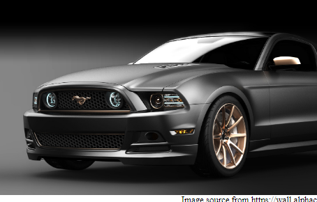 Ford Mustang Concept Wallpaper
