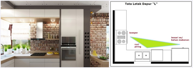 Tips untuk Letak Dapur Menurut Feng Shui sehingga Pemilik