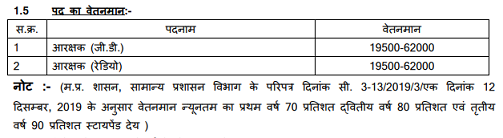 MP Police Constable Pay Scale Salary Details