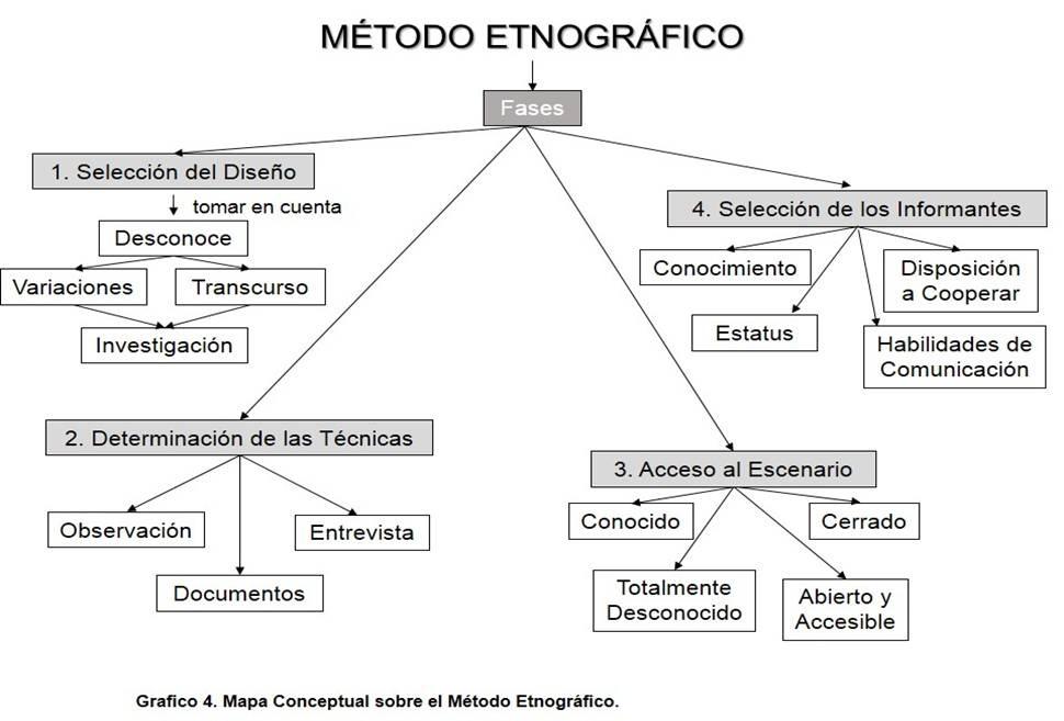 Etnografía etnografía crítica