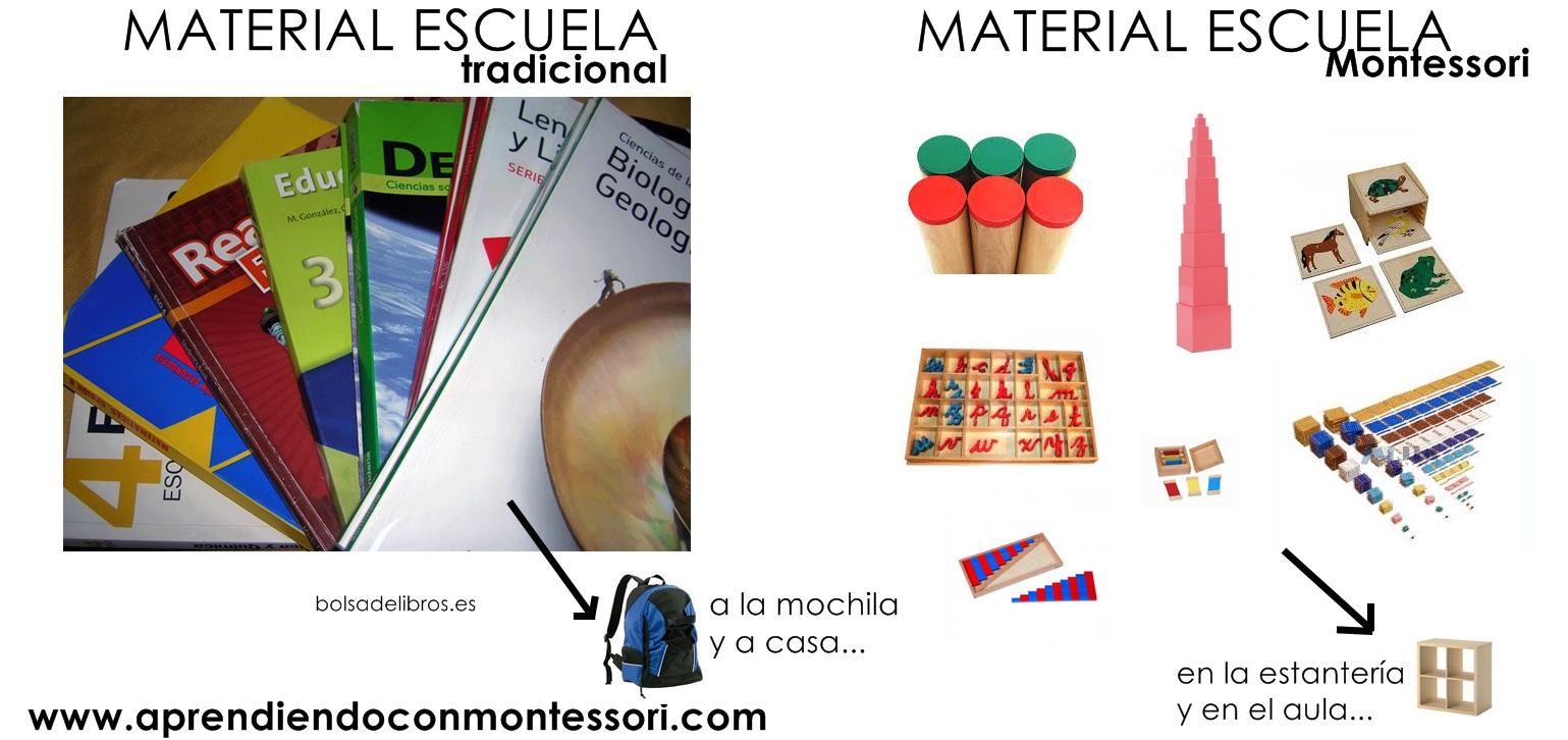 Comparación de educación   materiales