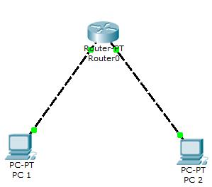 Cara Mengkonfigurasi Satu Buah Router Di Cisco Packet Traser