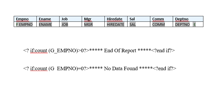 No Data Found in XML/BI Publisher - Oracle Appplications