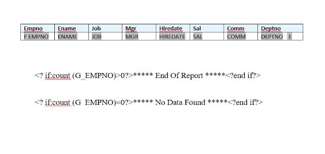 No Data Found in XML/BI Publisher