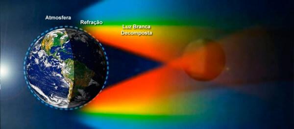 esquema-eclipse-lunar