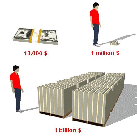 1-juta-dollar