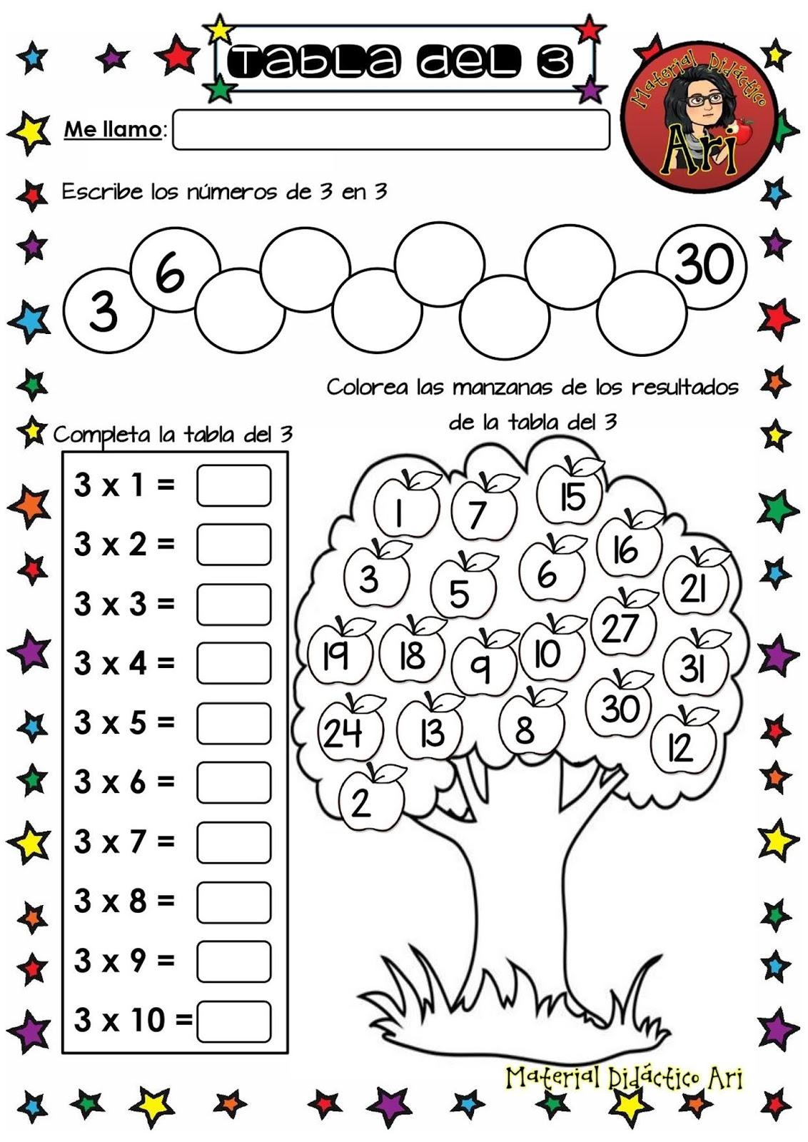 Materiales Para Aprender Las Tablas Materiales Educativos Para Maestras