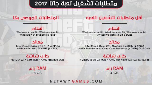 متطلبات تشغيل لعبة جاتا 2017 على الكمبيوتر