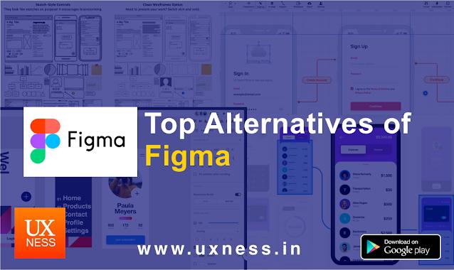 Top Alternatives of Figma