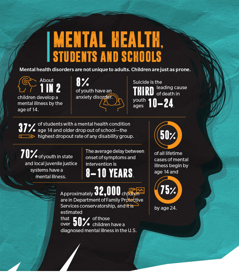 May is Mental Health Awareness Month | Chadron Public Schools