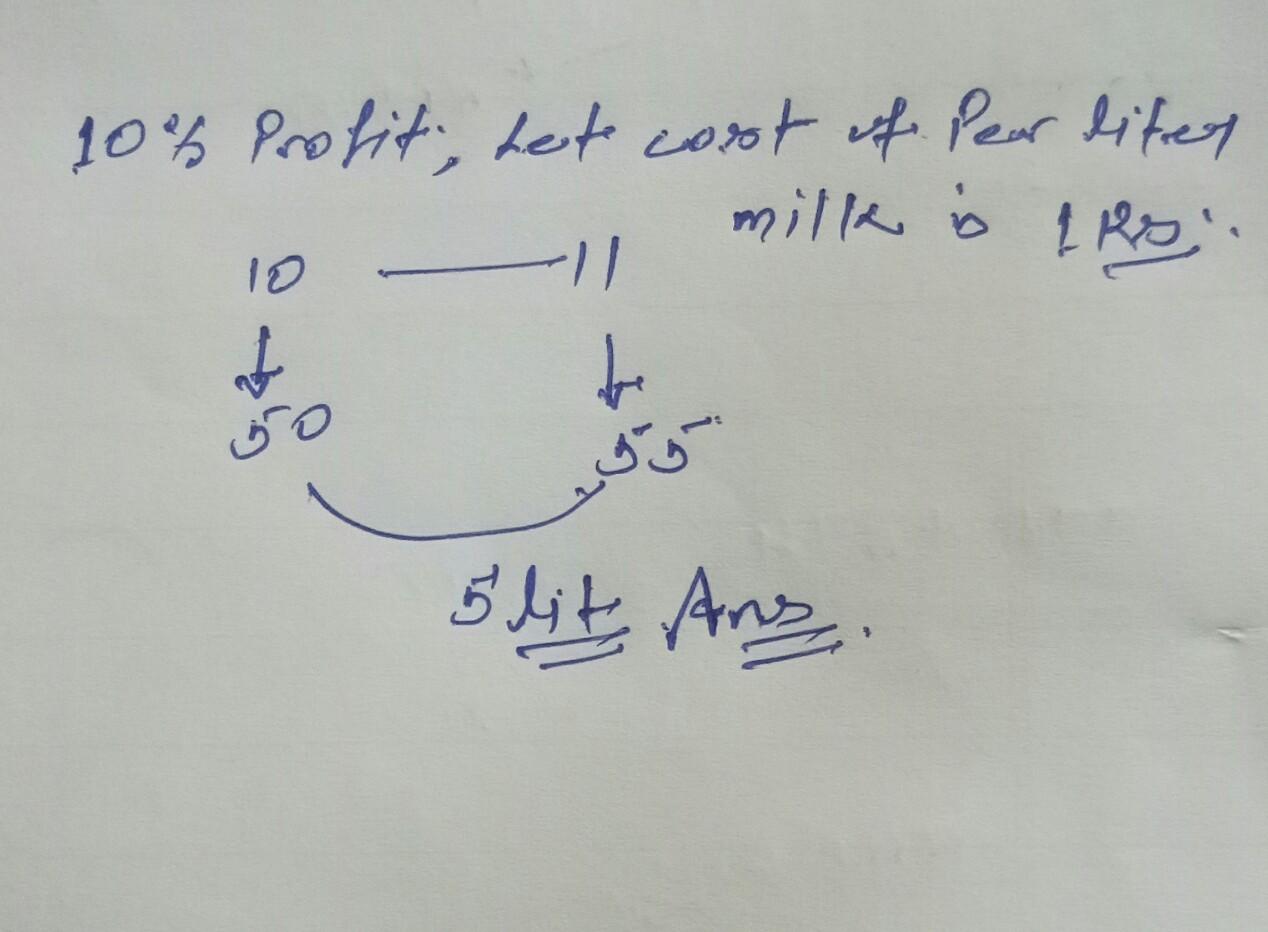 50 किलोग्राम दूध के साथ पानी की कितनी मात्रा मिलाई जाए कि मिश्रण को क्रय मूल्य पर बेचकर 10% लाभ प्राप्त किया जा सके?