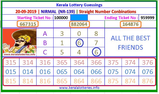 Kerala Lottery Guessing Random Draw Numbers 20.09.2019