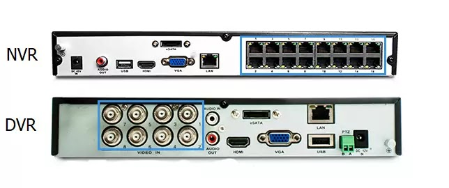 Selection of DVR OR NVR