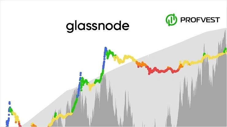 Отчет Glassnode