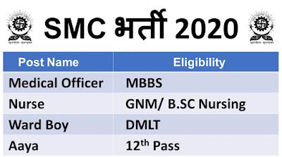 AP Ggram Sachivalyam Recruitment 2020: 10700 Grama Volunteer Posts.
