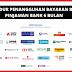 Permohonan Penangguhan Bayaran Pinjaman Bank 6 Bulan (COVID-19)