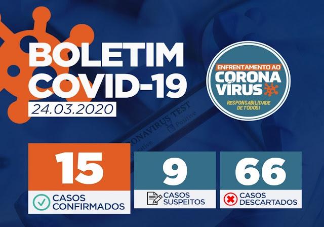 Sergipe tem 15 casos de Coronavírus (Covid-19)