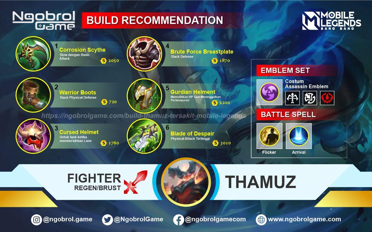 Build Thamuz Savage Mobile Legends