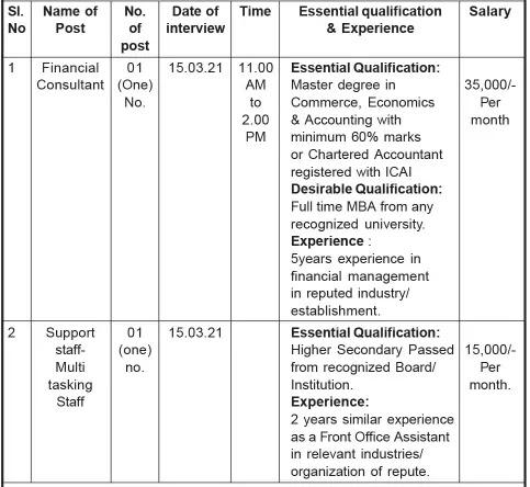 DECT Assam Recruitment Vacancy 2021