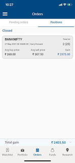intraday profit screenshot
