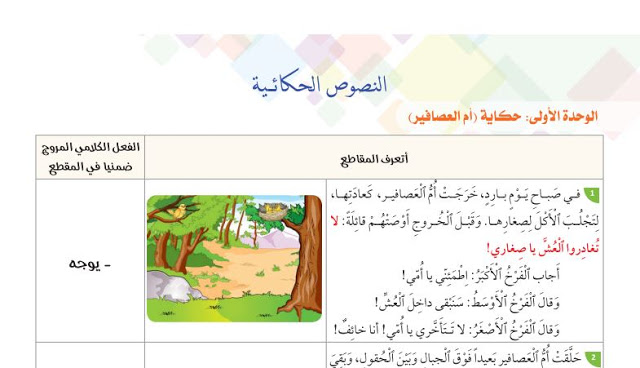 نصوص و صويرات و فيديوهات حكايات في رحاب اللغة العربية المستوى الثاني