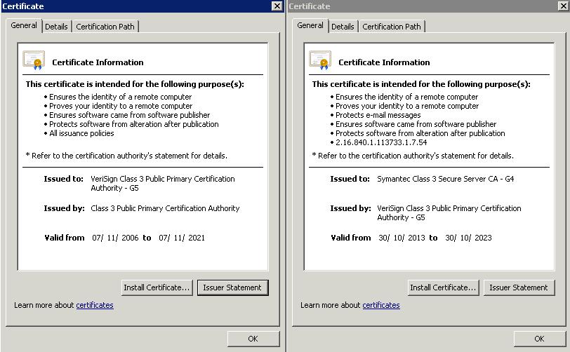 Using Symantec SSL PKI to Authenticate Cisco IOS IPSec VPN - HA ...