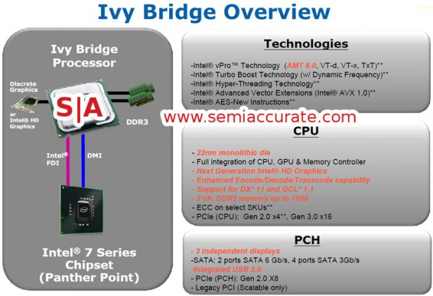 PCI Express 3.0 supported by Ivy Bridge CPUs - GURU Of High-Tech