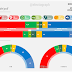 NORWAY, February 2017. Ipsos poll