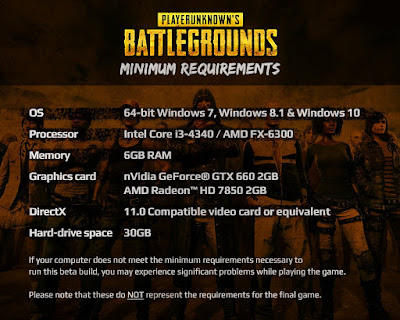 PC PUBG Minimum Requirements