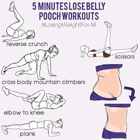 weight loss infographics 5 minutes lose belly pooch workouts