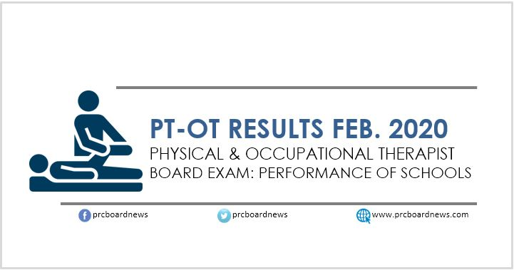 PT-OT Performance of Schools: February 2020 Physical and Occupational Therapy board exam result