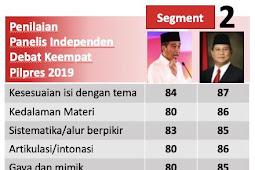 Debat Keempat, Analis Politik Ubedilah Badrun Akui Prabowo Unggul Dan Gilas Gagasan Jokowi