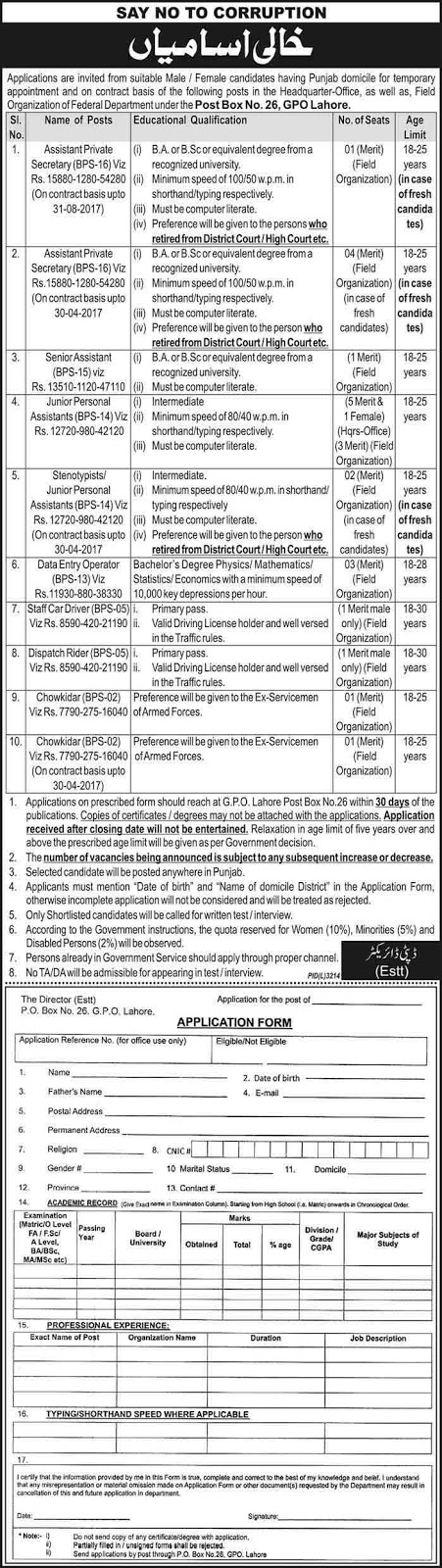 Public Sector Organization Jobs in lahore