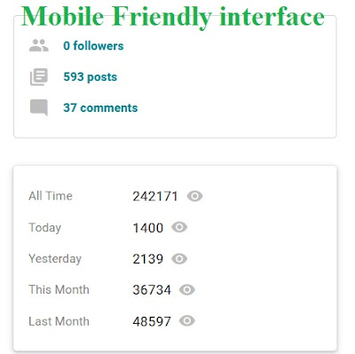 mobile friendly blogger interface