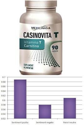 casinovita t capsule pareri forum vitamina t beneficii