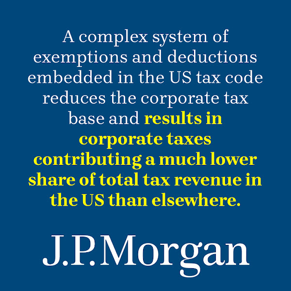 A complex system of exemptions and deductions embedded in the US tax code reduces the corporate tax base and results in corporate taxes contributing a much lower share of total tax revenue in the US than elsewhere. — JPMorgan
