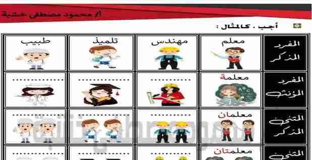 بوكليت تاسيس ومراجعة على الأساليب والتراكيب للمرحلة الابتدائية للاستاذ محمود خشبه