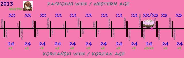SOLLEIM BLOG: [EVERYDAY KOREA] Liczenie wieku w Korei