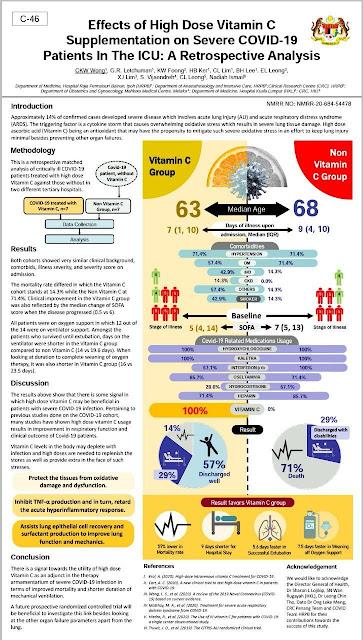Kajian Vitamin C terhadap pesakit Covid19