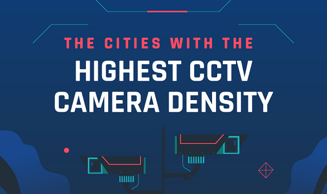 A quick look into the statistic of CCTV cameras around the world