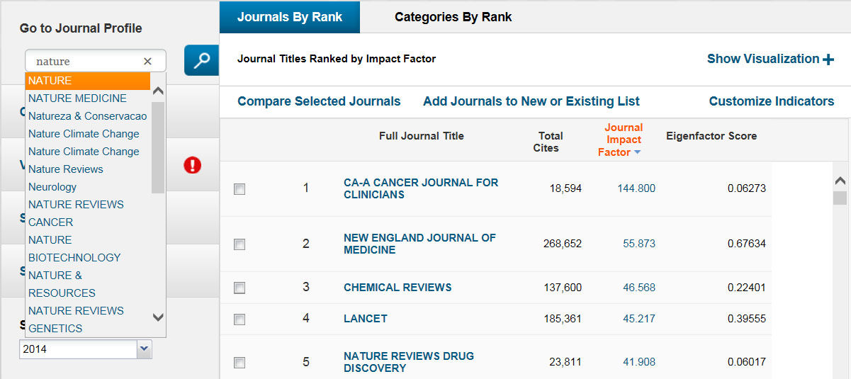 How to find a Journal Impact Factor