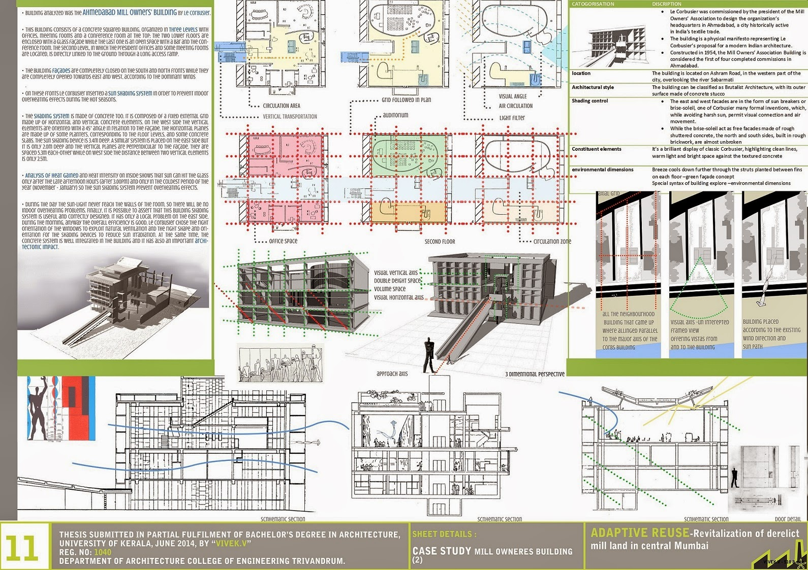 Architecture Ventures Thesis Quot Adaptive Reuse