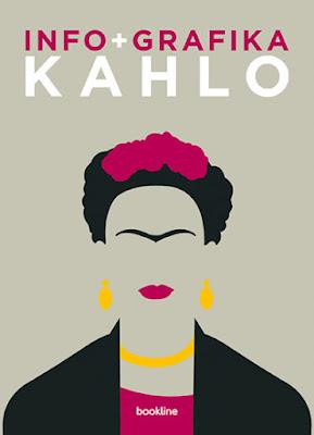 Frida Kahlo életéről szóló infografikai könyv borítója, megjelent a Bookline Könyvek gondzásában